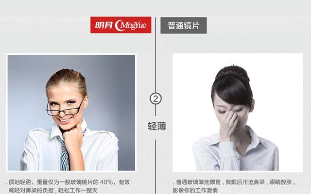 小镜Optical Store眼镜店-美团