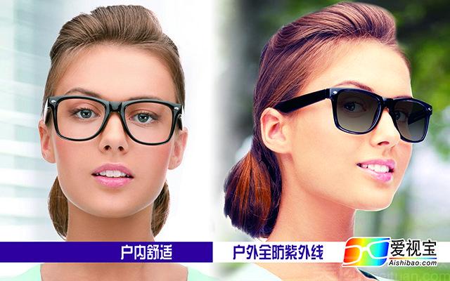 爱视宝眼镜-美团