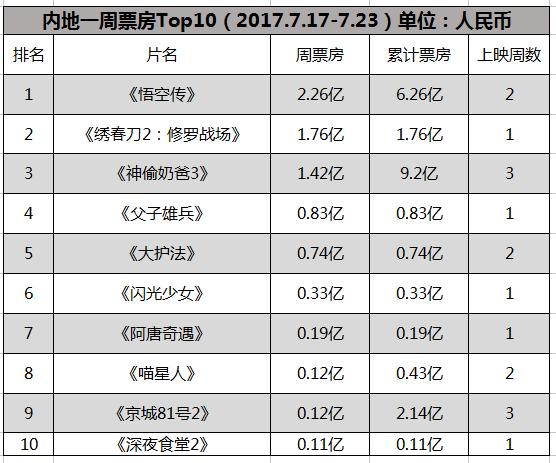 QQ截图20170724105607.png