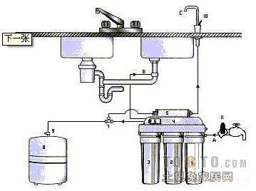纯水机安装示意图求一发