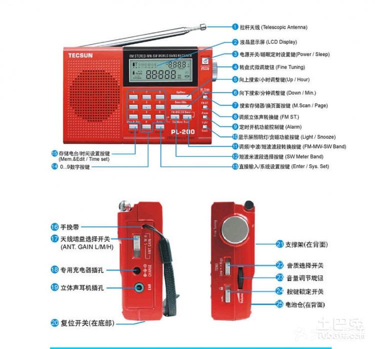 德生pl550收音机和600哪个比较好?