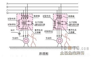 计算变比,二次取电压或者电流信号去触发放大电路,放大电路驱动小