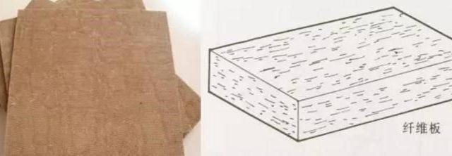 心痛!颗粒板刨花板傻傻分不清?是时候要看下这本板材 - 装修伙伴网 - 装修伙伴网