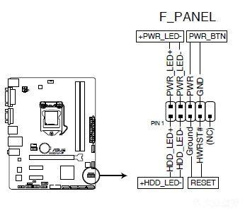 谁知道谁有主板面板接线图?