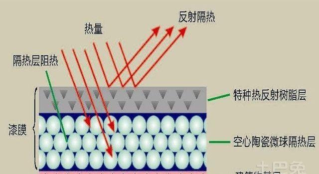 家用水表怎么看图解 水表的正确读法高清图片