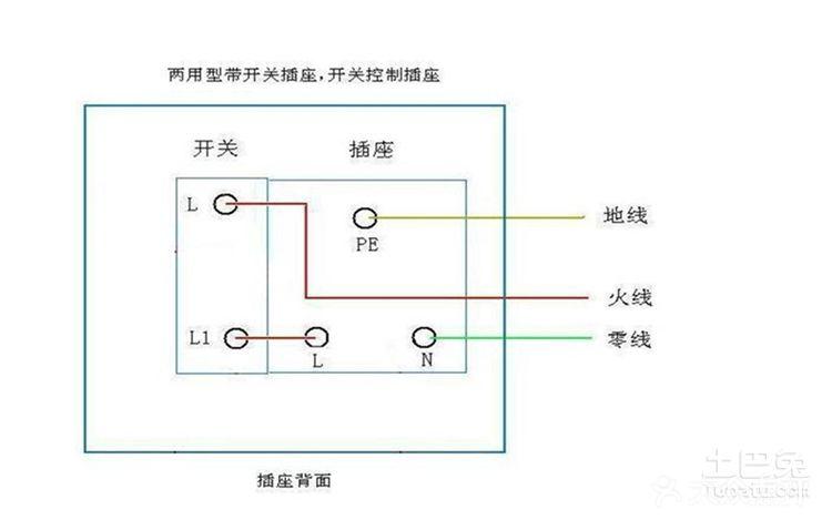 L代表相线火线,N代表零线!插座上那样接就行了!至于你的开关上,因该是L,L1,L2 那样的3个表示,那是双联开关,主要用于2个开关同时控制一个灯用的!接开关的时候你把相线火线接到L点上,用电器线开关到用电器的线或许你用开关控制插座呢,呵呵 哪个线随便你接L1,L2任何一个位置都行,只不过接在不一样的2个点上(L1,L2),那样开关的方向就刚好相反!
