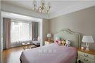 豪华型140平米复式美式风格卧室装修图片大全