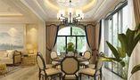 15-20万140平米别墅混搭风格餐厅装修案例