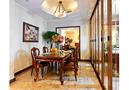 豪华型140平米别墅欧式风格餐厅装修图片大全