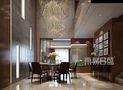 140平米别墅港式风格餐厅欣赏图