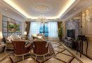 豪华型140平米三室两厅欧式风格客厅装修案例