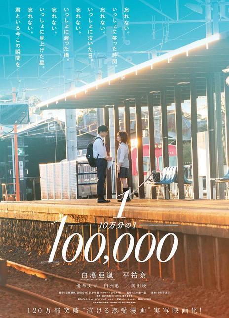 2020日本爱情片《十万分之一》BD720P 高清下载