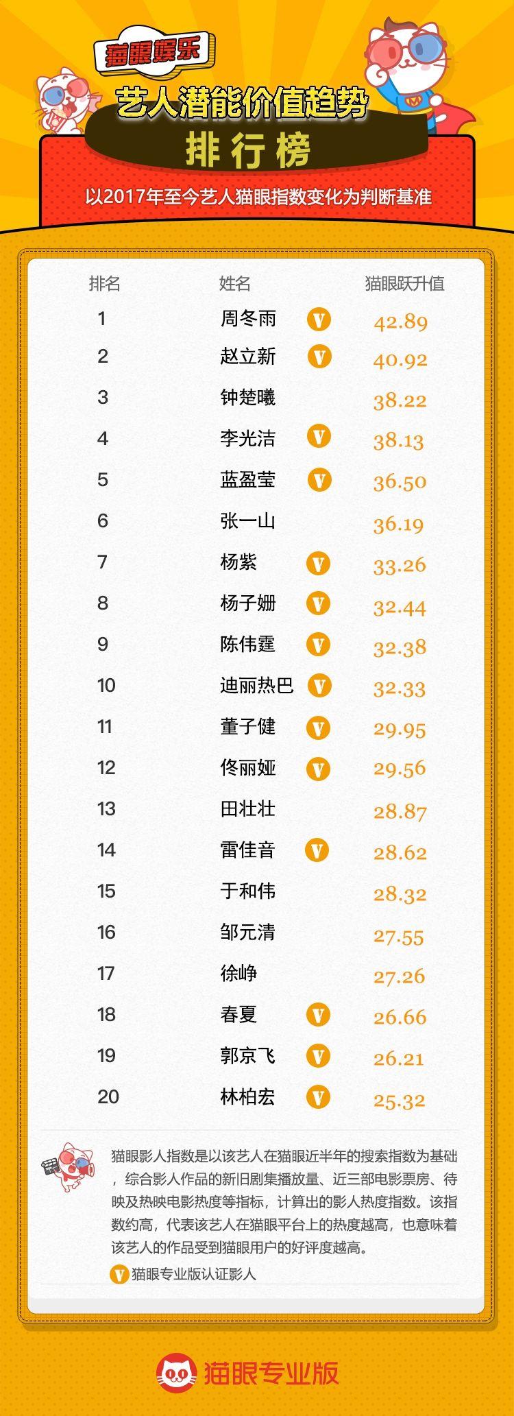 榜单20180608_副本.jpg