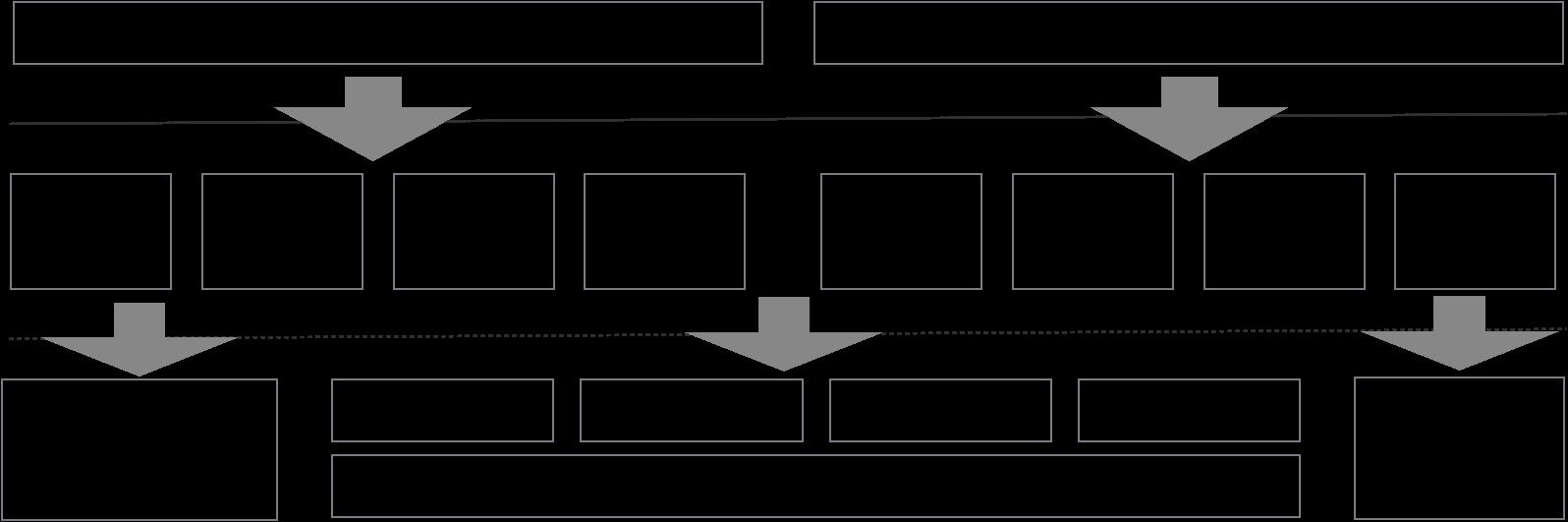交通业务线仓库结构示意图
