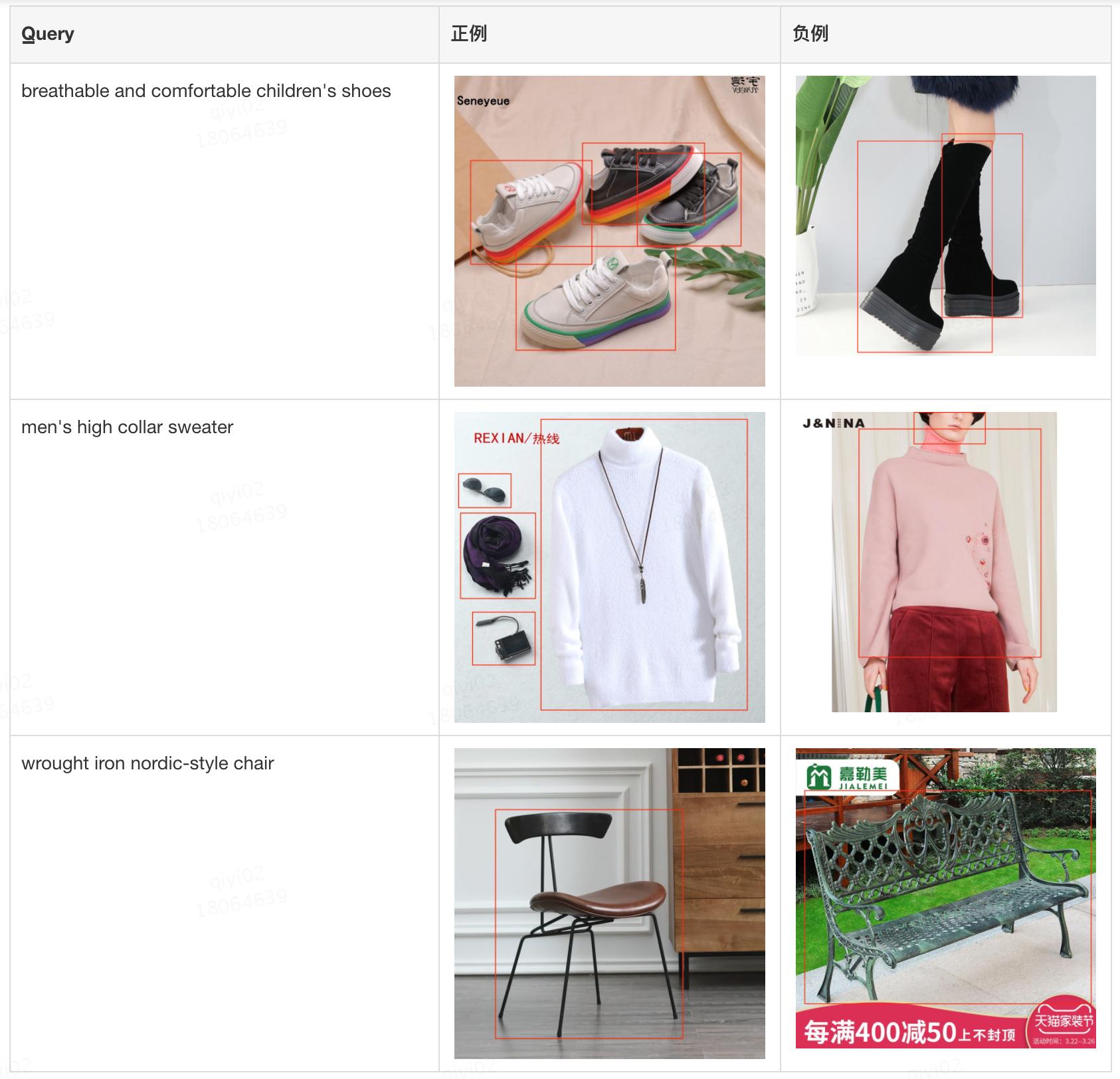 表2 搜索短语与图片的匹配正负例