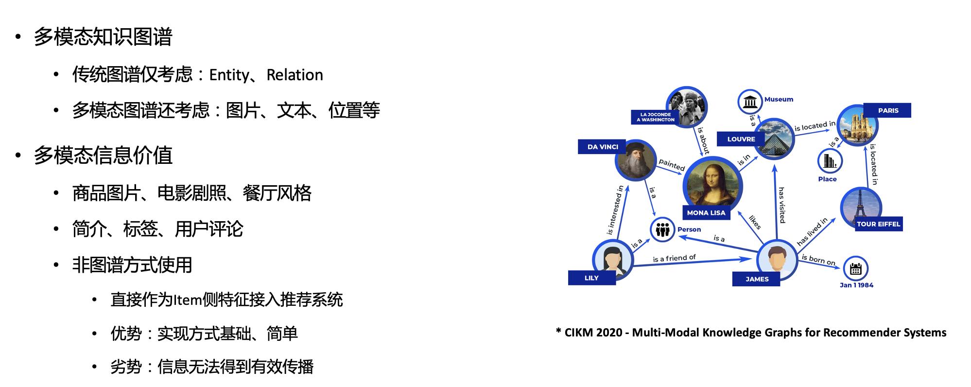 图17 基于多模态图谱的推荐-背景