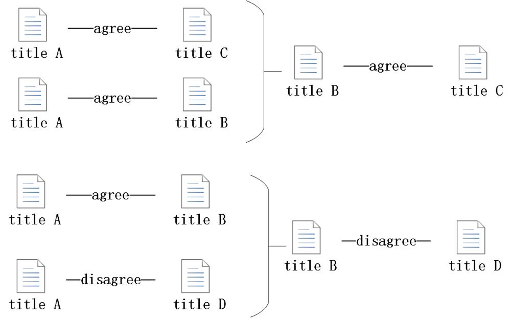 图3 数据增强策略