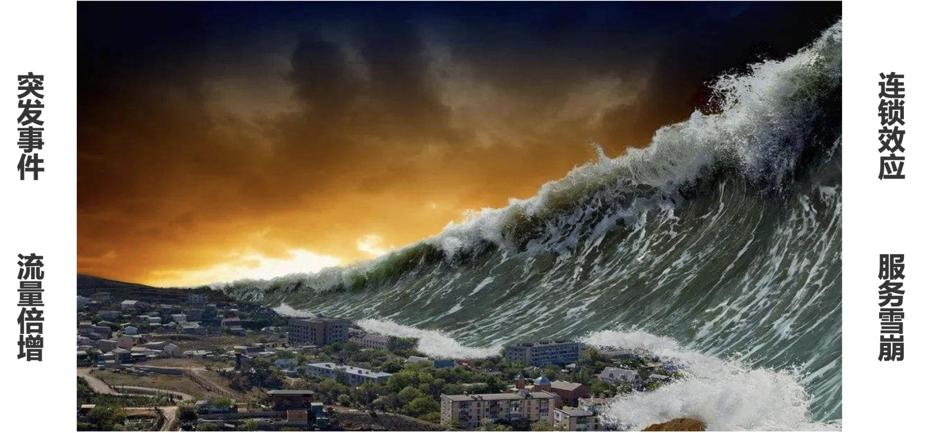 图6 流量洪峰
