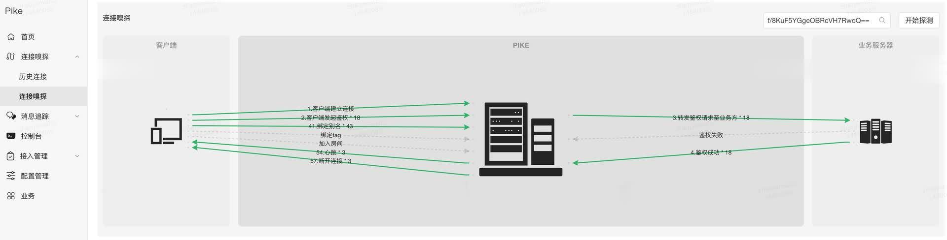 图11 个案用户追踪信令交互图