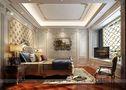140平米四室一厅欧式风格卧室效果图