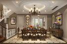140平米四室三厅欧式风格餐厅设计图