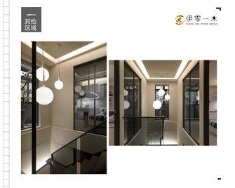 20万以上140平米别墅宜家风格楼梯装修图片大全